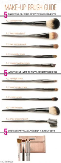 oh my word did i ever need this;i love makeup but i'm  a dummy; i never figured out the technical 'how-to's': Beauty Tips, Style, Makeup Tips, Fashion Week, Makeup Brush Guide, Makeup Brushes, Makeupbrushes, Make Up Brushes, Eye