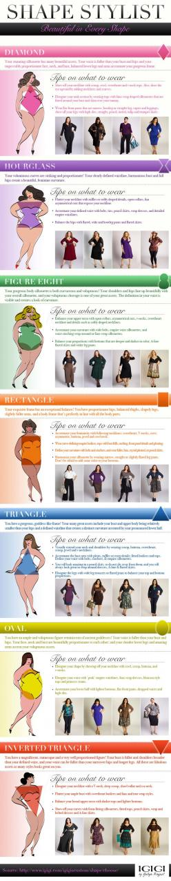 Plus Size Fashion: Dress for your Body Shape - AbbeyPost Made To Measure Blog - very interesting!: Curvy Girl, Size Style, Plus Size Fashion Tip, Body Types, Plus Size Dress, Body Shapes, Curvy Fashion, Unique Shape