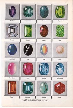 Rare and Precious Stones, this is a good source for vintage illustrations, ads, and paper ephemera. #gemstones #precious stones #vintage illustrations: Gemstone Rendering, Gemstones Precious, Gemstone Chart, Precious Stones 1930 S, Drawing Gemstones, Rare