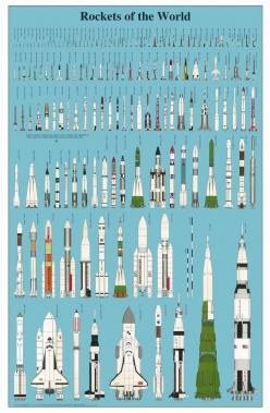 Rocket Scale: Peter O'Toole, Stuff, Final Frontier, Peter Alway S, Illustration, Rockets, Space, Infographics, Science
