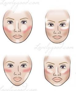 Secrets to contouring and highlighting based on your face shape. Damn round face!: Beauty Tips, Make Up, Faces, Face Shapes, Face Contouring, Makeup Tips, Makeup Contouring