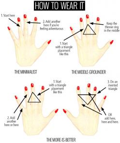 Technique On How To Wear Knuckle / Midi Rings: Midi Rings, Fashion Rings Midi, Style, How To Wear Knuckle Ring, How To Wear Ring, Infographic, Fashion Rings Knuckle, Accessories, How To Wear Midi Ring