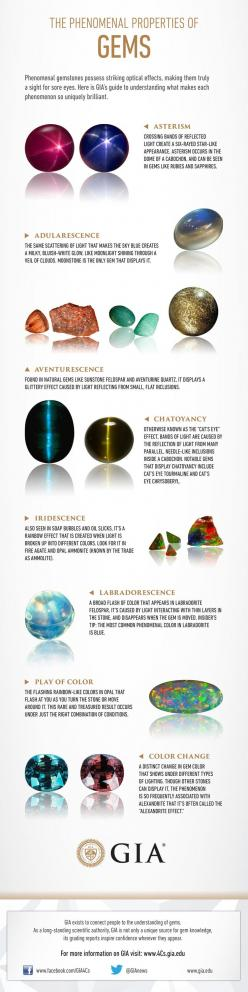 The Phenomenal Properties of Gems. GIA , thingofinterest~ A very nice explanation of the properties of gems and minerals.: Gems Minerals Crystals, Gemstone Infographic, Crystals Gems, Gemstone Properties, Gemstones Stones, Special Gemstone, Gemstones Crys