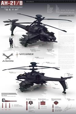 This is a concept art of a futuristic helicopter. This image is from:http://exizt.deviantart.com/art/AH-21-B-Seth-376826312  This image inspire me to be more autonomous and start design vehicle concepts for future planed games.: Start Design, Cg Art Inspi