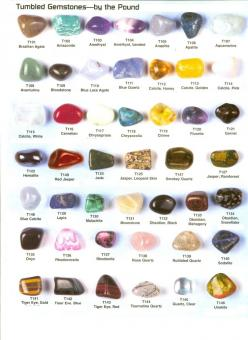 Tumbled and Polished Stones and Crystals - Great images of different types of tumbled stones and their names.: Tumbled Stones, Types Of, Gemstone Meaning, Rock Collection, Polished Crystals, Stones And Crystals, Gemstones Meanings