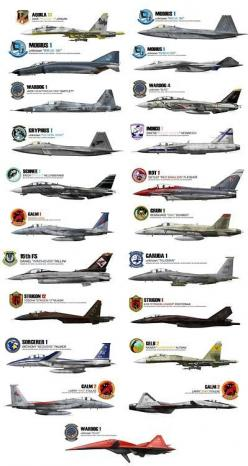 tumblr_mjcbngyEJE1rq7x1to1_500.jpg 399×750 píxeles: Fighter Planes Jets, Airplanes Military, Aircraft, Ace Combat, Jet Fighter, Fighter Jets