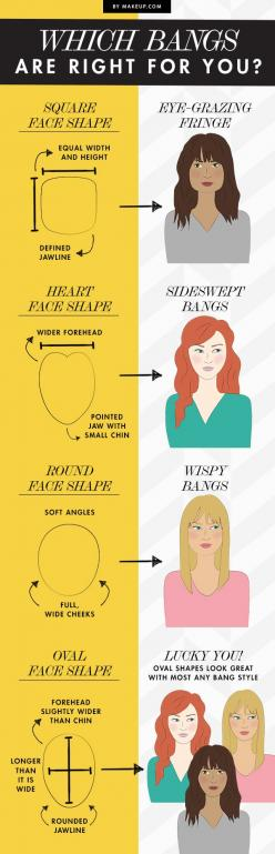 We want to talk about the Big Bang Theory - bangs for your hair that is! Here is your guide to finding the right bangs for your face shape.: Hairstyles For Oval Faces, Hair Round Face, Sideswept Bangs Hairstyles, Hair Cut, Beautiful Face, Face Shape Hairs