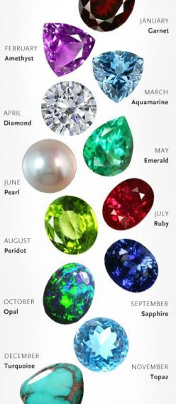 Your Birthstone at http://AstleyClarke.com - find out everything you need to know in the new gemstone miscellany: Birthstone Chart, Gemstones Jewelry, Gemstones Jewellery, Beautiful Birthstones, Birthstone Gemstones, Jewelry Designer, Birthstones Gemstone