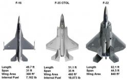 Aerospaceweb.org | Ask Us - F-35 JSF Weapon Carriage Capacity: Aircraft Planes, F16 F35 F22 Jpg 600 379, Air Force, File F16 F35 F22 Jpg, Airplane, Google Search, F16 65286 F35 65286 F22