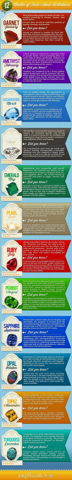 Awesome infographic: what your birthstone symbolizes: Gemstones, 12 Months, Month Infographic, Emerald, Crystals Stones, Birthstones Infographic, Birthstone Infographic, Birthstone Facts, Birth Stones