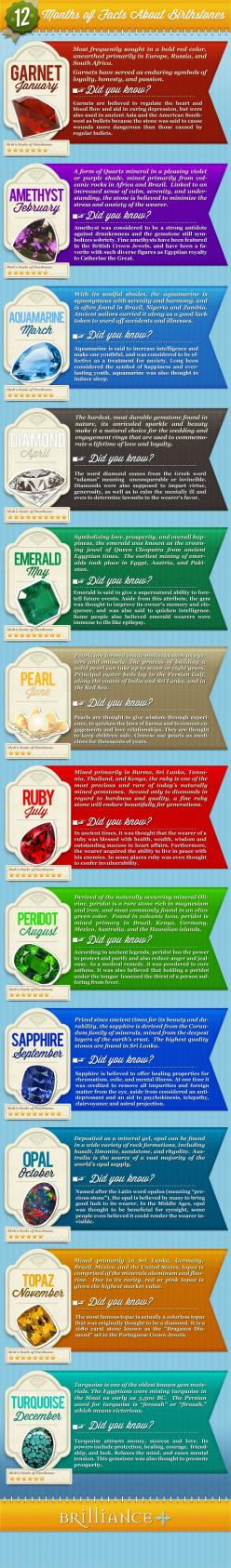 (Beautifully done. As a designer, I was surprised to find an orphan in the text on the month of May, because it is so well designed.) Birthstones by Month Infographic: Gemstones, 12 Months, Month Infographic, Crystals Stones, Emerald, Birthstone Infograph