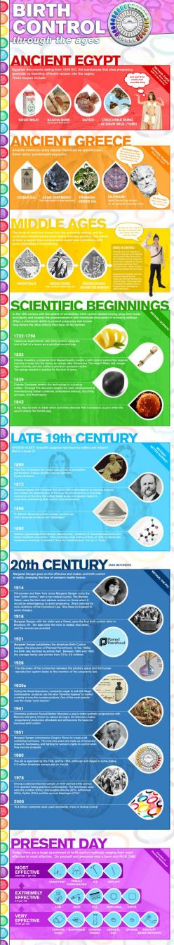Birth control through the ages Infographic: History Birth, Birth Control Methods, Contraception Infographic, Control History, Births, History Of Birth Control Jpg, Ages Infographic, Control Infographics