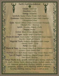 Book of Shadows:  Elemental Earth Correspondences.: Book, Wicca, Forest, Earth Correspondences, Elements, Shadows