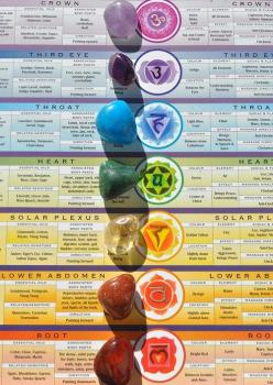 Chakras  I'm all about this meditation following the chakras right now.: Chakras Crystals, Chakras I M, Reiki Chakras, Chakras Stones, Chakra Meditation, Energy Healing, Chakra Stones, Chakra Chart