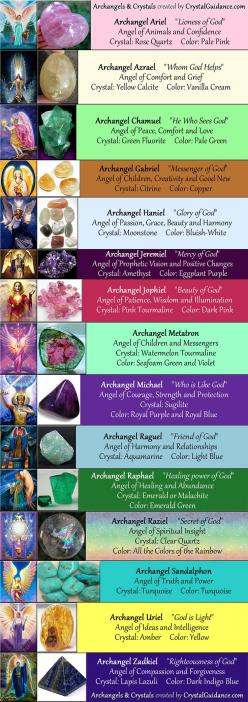 Crystal Guidance Article: Archangels and Crystals: Angels Crystals Oils, Healing Crystals, Crystals Stones, Angel Crystals, Archangels Angels Prayers, Crystals And Stones, Angels And Archangels, 7 Archangels, Common Archangels