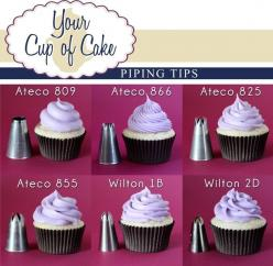 Cupcake Decorating Guide:  There's even a decorating video: Baking Tips, Recipe, Cupcakes, Pipingtips, Handy Piping, Cup Cake, Dessert
