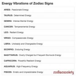 Energy Vibrations of Zodiac Signs. (As a Cancer with Aquarius as my rising sign all I have to say is.......crap, figures I get the maelstrom. It doesn't help I have my moon sign in Libra): Moon Signs, Zodiac Signs, Energy Vibrations, Books, Gemini, Qu