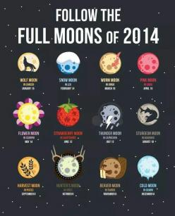 Full moons of 2014. To help mentally prepare those of us that work in Hospitals.: Moon, Wicca, Pagan, Astrology, 2014 Full, Full Moons, Moons 2014