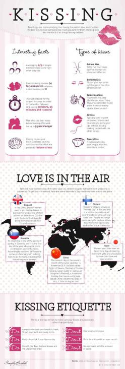 Fun facts about kissing: Kissing Facts, Fun Facts About Kissing, Valentines, Kissing Etiquette, Infographic Kissing, Wedding, Kissing Valentine, Pure Romance, Kissing Infographic