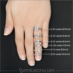 Great visual to show how big, exactly, various carats are on an average finger.: Engagementring, 1 25 Carat, Wedding Ideas, Dream Wedding, Wedding Rings, Diamond Sizes, Carat Size, Engagement Rings
