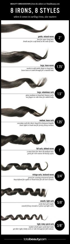 How Different Size Barrels of Curling Irons Curl: Beauty Tip, Curling Irons, Hairstyles, Curlingiron, Hair Styles, Curls, Hair Makeup, Curling Iron Size, Hair Tips