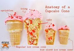 How to bake cupcakes in an ice cream cone.  Great post.: Cupcakes Cake, Cupcakes In An Ice Cream Cone, Cupcake Cones, Ice Cream Cupcakes, Cupcakes In Ice Cream Cones, Cupcake Ice Cream Cones