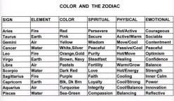 Lucky colors for all Zodiacs... find more about your #2014_horoscopes: Horoscope Signs Sagittarius, Astrology Horoscope Zodiac, Colors, Star, Astrology Signs, Fic Zodiac Signs, Cancer Zodiac Signs