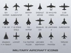 military aircraft icons: Airplane Infographic, Airplanes Jets Helicopters, Military Aircraft, ️Airplanes ️, Jets Planes, Military Icon, Aircraft Icons, Aviation Infographic