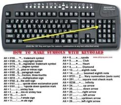 Oh My Lord.. why didn't they teach me this in  keyboarding class in the 7th grade.: Idea, Keyboard Symbols, Stuff, Keyboard Shortcuts, Lifehacks, Tips, Life Hacks