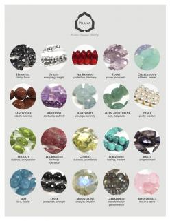 Stones and their meaings: Gemstones Jewelry, Bing Images, Http Pranajewelry Ca Gemstones, Gemstones Speak, Gemstone Jewelry, Sapphire Gemstones, Crystals Gemstones, Gemstones Meanings