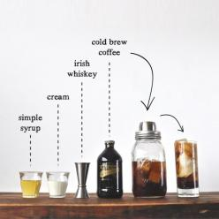 To make the cold-brew Irish coffee, we combine cold-brew coffee, fresh cream, and simple syrup, and spike the drink with good Irish whiskey. Shaken and served over ice, it's just the right balance of bitter, sweet, and refreshing.: Beverage, Recipes, Patr