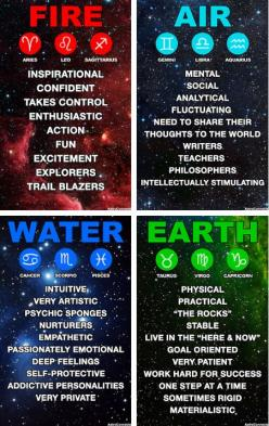 Traits of The Elements:  Fire, Air, Water, Earth  #zodiac #astrology  https://www.facebook.com/TheZodiacZone: Zodiac Signs, Scorpio, Horoscope, Earth Sign