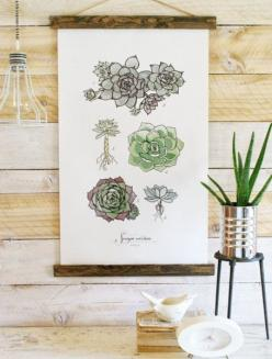 A succulent poster might be great motivation for those DIY succulent mini-garden ideas you're itching to try out. ;): Decor, Wall Hanging, Sweet, Stuff, Science Posters, Art, Delicious, Botanical