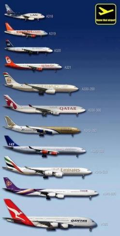 Airbus, flown on them all, but not the A380. That I have to do.: Aviation, Airbus Aircraft, Transport Airplanes Commercial, Airplanes ?, Airbus 380, Seaplanes Airplanes, Airbus Aeroplanes, 367 720 Pixels