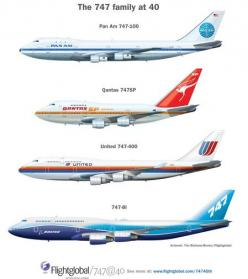 all aircraft of pan am - Google Search: 747 Family, 747 Boeing, 747 Dc10 Airbus Tristar, Fly, Boeing 747, Planes Aircraft Airports, 747 Cumplen, 747 Double