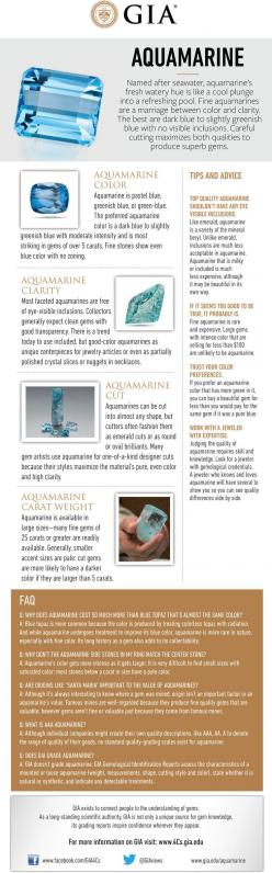 Aquamarine Buying Guide: 1 Aquamarine, Gemstones Aquamarine, Aquamarine Buying, A Jewelry Study, Aquamarine Gemstones, Gemstones Chakras, Buying Guide, Jewelry Gemstones, Aquamarine