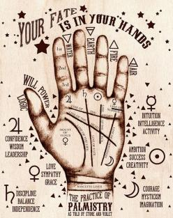 Divination:  Your Fate is in Your Hands ~ The Practice of #Palmistry.: Stuff, Palmreading, Palmistry, Hands, Things, Palms, Palm Reading