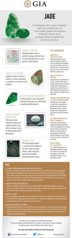 Jade Buying Guide. GIA (111214): Gia 111214, Jade Gemstone, Gia S Guide, Jade Buying, Buying Guide Advice, Jade Gia, Buying Jade