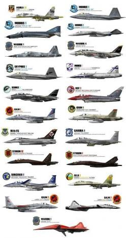 jet fighter: Fighter Planes Jets, Aircraft, Airplanes Military, Ace Combat, Jet Fighter, Fighter Jets