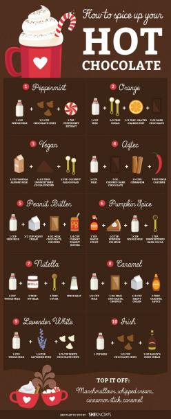 The Most Delicious Way To Spice Up Your Hot Chocolate This Holiday Season: Hot Chocolate Bar, Food, Hotchocolate, Winter Idea, Hot Chocolate Recipe
