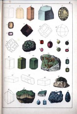 Wonder why that gem is cut the way it is? Reason - because of how it's formed. This illustration helps show where the shapes come from.: Rocks And Minerals, Gems Crystals Rocks Minerals, Art, Colorful Gemstones, Minerals Gemstones, Drawing, Gemstone I