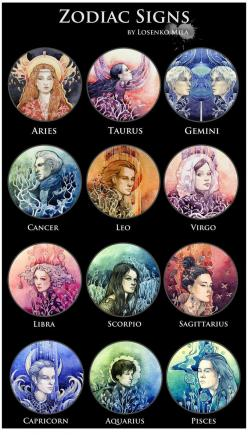 - Zodiac Signs - by *Losenko on deviantART: Zodiac Signs Scorpio, Zodiac Signs All, Zodiac Astrology, Horoscope, Zodiac Signs Aries, 12 Signs, Cancer Zodiac Signs, Astrology Zodiacsigns