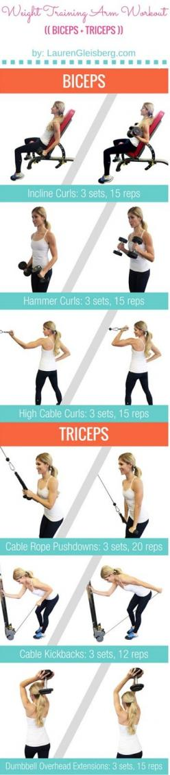 Biceps & Triceps (ConfidenceKini Challenge) - 4/14: Confidencekini Challenge, Biceps Workout, Fitness Arm, Arm Workout, Biceps Triceps, Body Workout, Triceps Confidencekini, Lauren Gleisberg