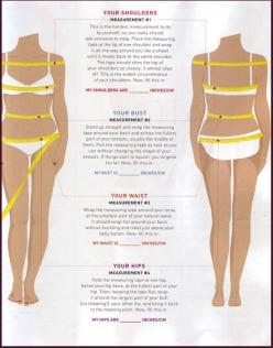 Body measurements you should take to make your sewing life easier!: Body Measurements, Fitness, Weight Loss, Motivation, Healthy, Exercise, Weightloss, Workout