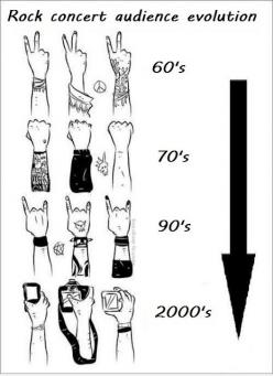 "Rock concert audience evolution (but I think that the ""rock on"" symbol was actually from the 80's): Music, Concerts, So True, Funny Stuff, Audience Evolution, Rocks, Concert Audience"
