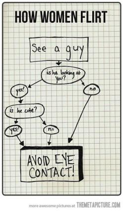 Seriously if I like a guy I won't look at him if he's looking at me but if I really like him I'll stare at him while he's not watching: Eye Contacts, Truth, My Life, Funny, So True, Funnies, Women Flirt