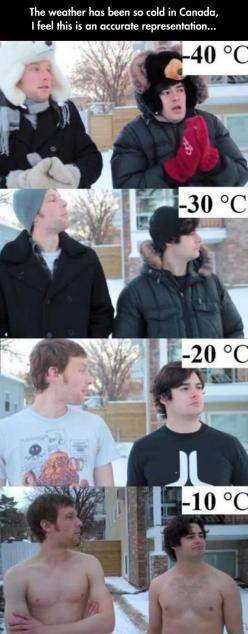 Weather in Canada. So funny I feel like it's not that bad when it's 20f because it's been so cold here too: Life, Winter, Canada Eh, Funny Picture, Funny Stuff, Funnies, Humor, Canadian Eh