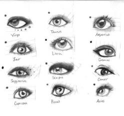 Zodiac eyes- Aquarius, Pisces, Aries, Taurus, Gemini, Cancer, Leo, Virgo, Libra, Scorpio, Sagittarius, Capricorn.: Signs, Stuff, Makeup, Art, Horoscope, Zodiac Eyes, Beauty, Drawing