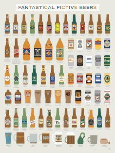 "71 Fictional Beers You Wish You Could Drink #beer www.LiquorList.com ""The Marketplace for Adults with Taste!"" #LiquorList #infografía"