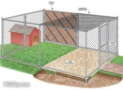 backyard dog run ideas | How to Build a Chain Link Kennel for Your Dog: Dogs, Pet, Chain Links, Chains, Dog Houses, Link Kennel, Dog Kennels, How To Build